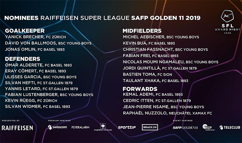 Das sind die Nomnierten für die SAFP Golden 11 der Raiffeisen Super League im Jahr 2019. Für die Liste der Nominierten des BCL Dream Teams klicke an den rechten Rand des Bildes. (SFL)